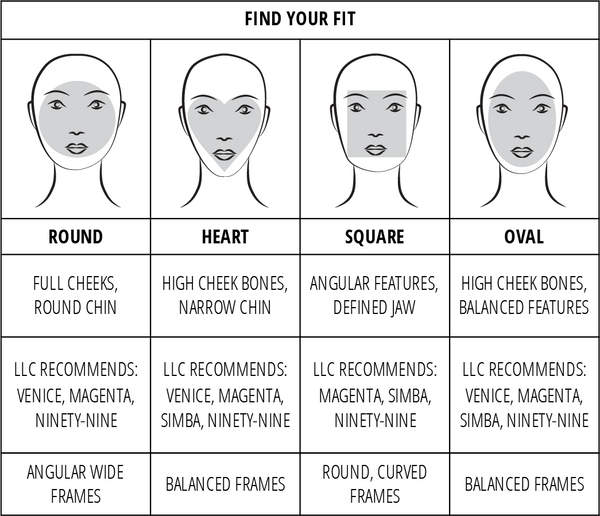 Find Your Fit - Sunglasses to fit your face shape - Life Less Common