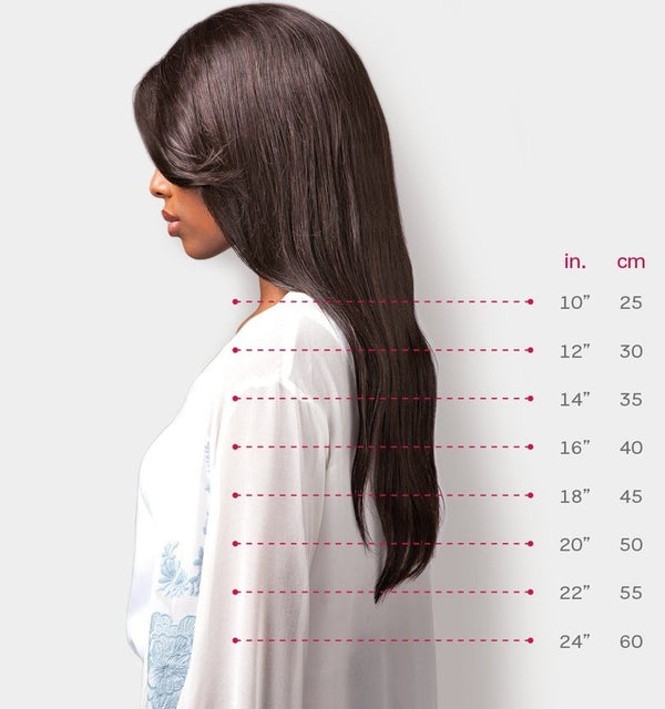 Help! How Many Hair Bundles Do I Need?