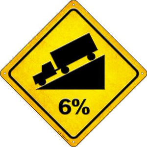 6% Grade Novelty Metal Crossing Sign CX-440
