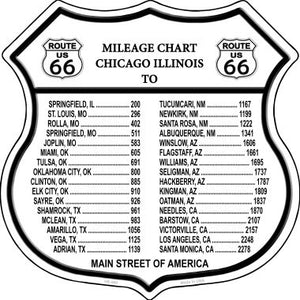 Route 66 Mileage Chart Highway Shield Novelty Metal Magnet HSM-560