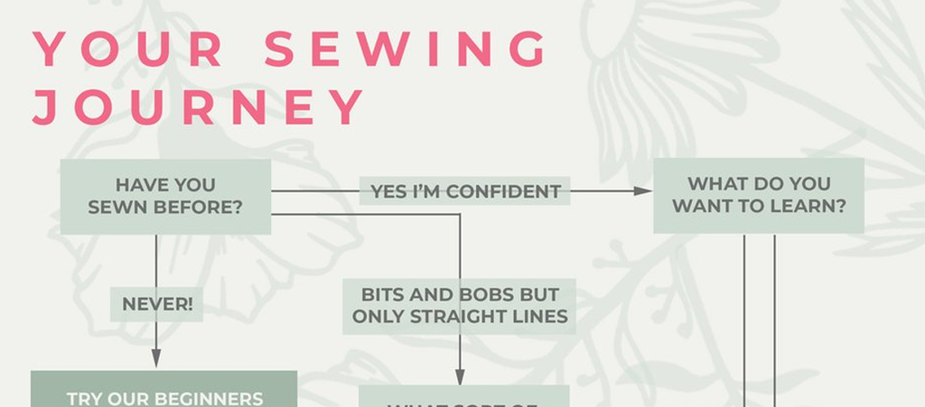 Your Sewing Journey