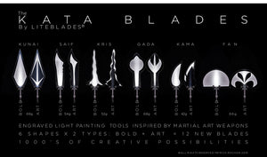 All ABOUT KATA BLADES