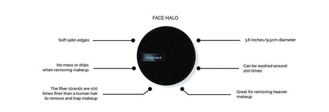 Face Halo - Pack of 3 - Beautyshop.ie