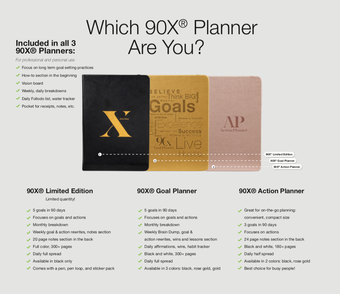 Goal Planner - Limited Edition - Full Color