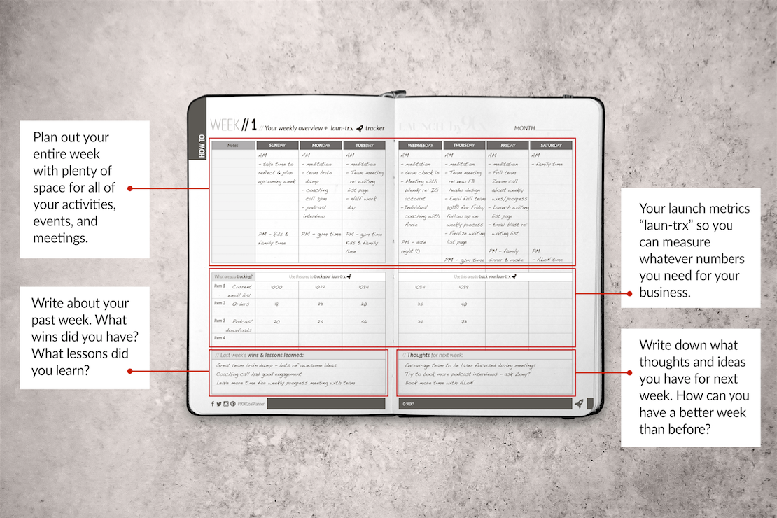 The All NEW Launch Planner PDF