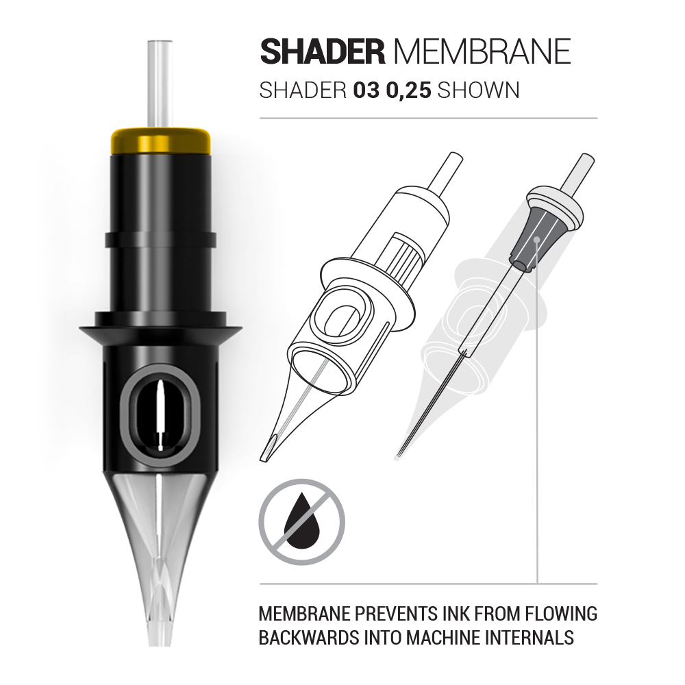 5 Shader Tattoo Cartridge Needle