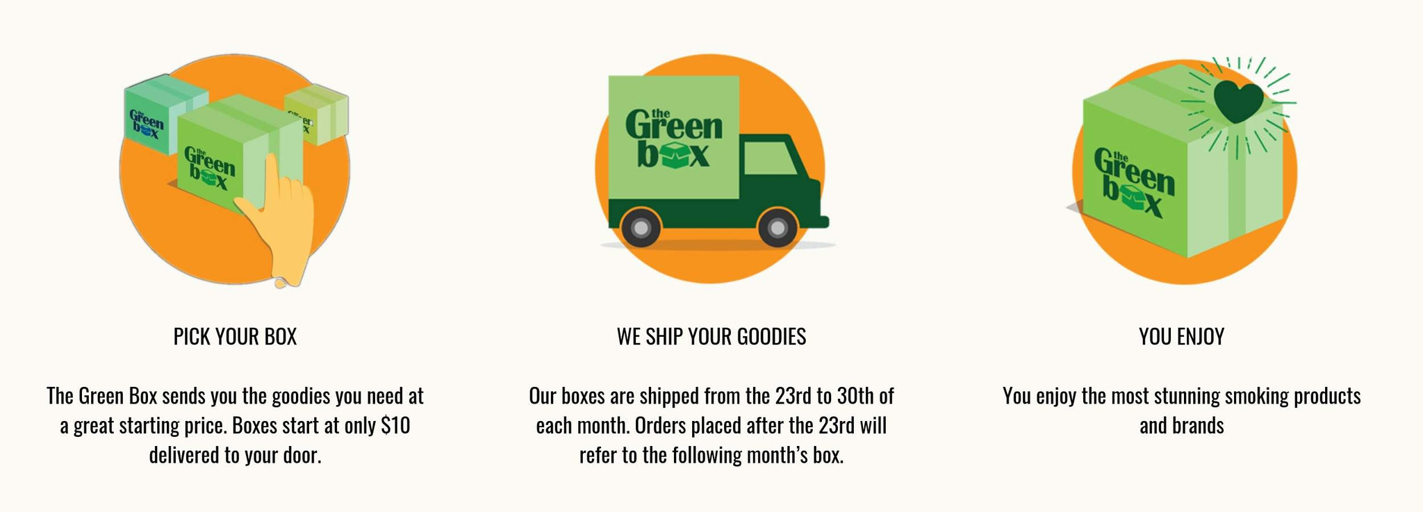 Steps The Green Box Subscription