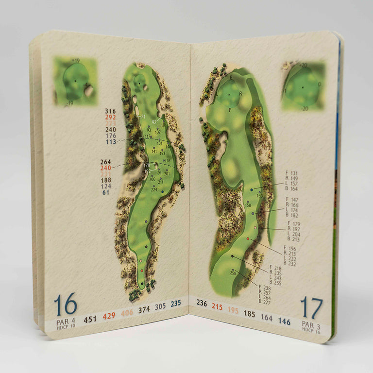 Yardage Guide - Sand Valley