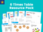 6 Times Table Resource Pack: Teaching, Practising And Investigating – PowerPoint And Activity Worksheets