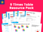 9 Times Table Resource Pack: Teaching, Practising And Investigating – PowerPoint And Activity Worksheets