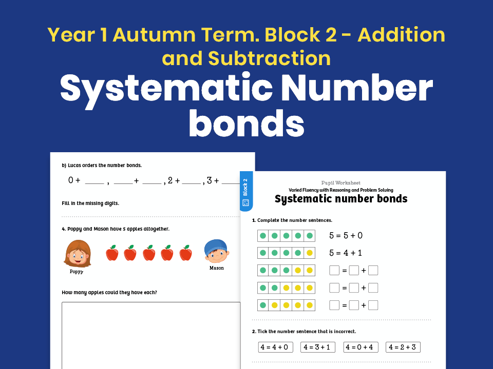 Y1 Autumn Term – Block 2: Systematic number bonds maths worksheets