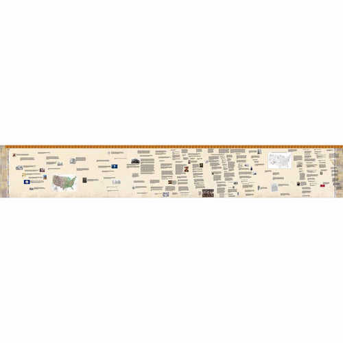 Timeline Native Indian History (Large Display) TL032