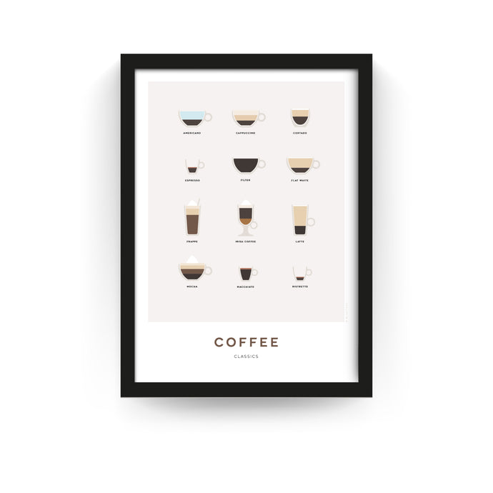 COFFEE CLASSICS PRINT (FRAMED) - Bluetiful