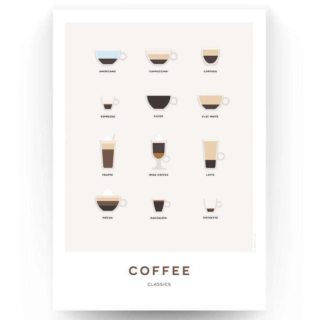 COFFEE CLASSICS PRINT (UNFRAMED)