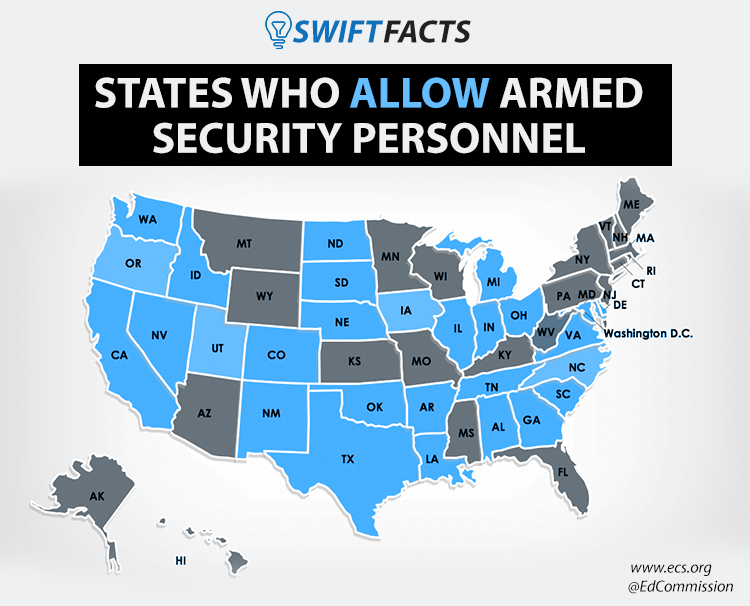Armed security personnel by state