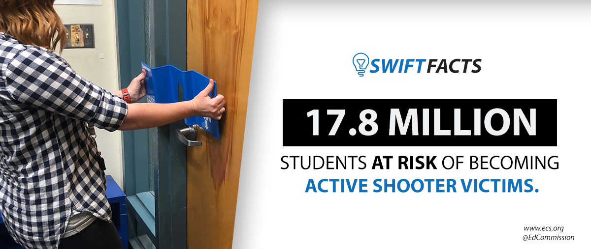 Active Shooter Information and Statistics