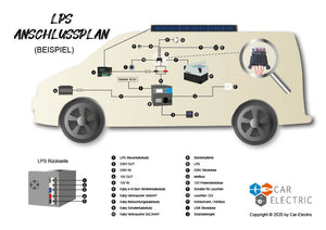 LPS – Lithium Power Supply
