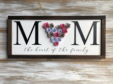 Mom- the heart of the family