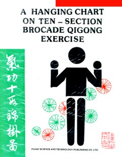 A Hanging Chart on Ten-Section Brocade Qigong Exercise