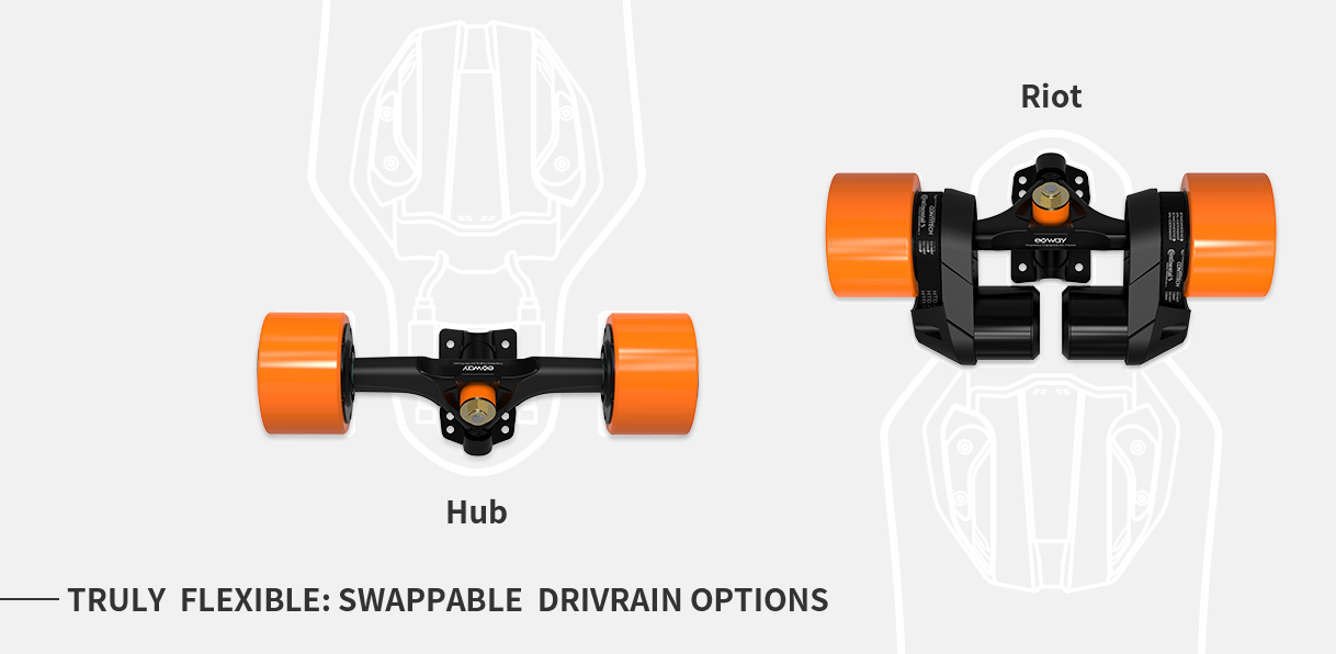 Exway Electric Skateboard | Flex-Hub and Flex-Riot - eRider.com.au