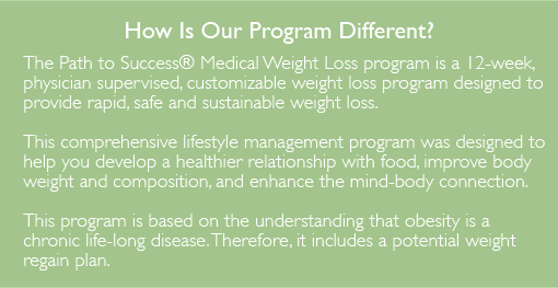 How is our program different The path to success medical weight loss program is a 12 week physician supervised customizable weight loss program designed to provide rapid, safe, and sustainable weight loss.  This comprehensive lifestyle management program was designed to help you develop a healthier relationship with food, improve body weight and composition, and enhance the mind-body connection.  This program is based on the understanding that obesity is a chronic life-long disease.  Therefore it includes a potential regain plan.