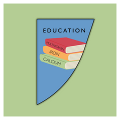 Image of Celebrate Education Logo showing books representing the 3 core model multivitamins, calcium, and iron