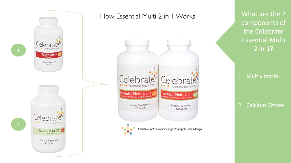 Image of Celebrate vitamins 2 in 1 bottles explaining the 2 in 1 chewables contain multivitamin and calcium
