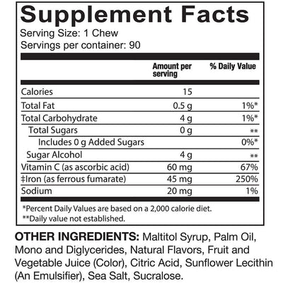 Supplement facts for Celebrate's iron with vitamin c soft chews in Cherry Burst flavor in a 90 count container