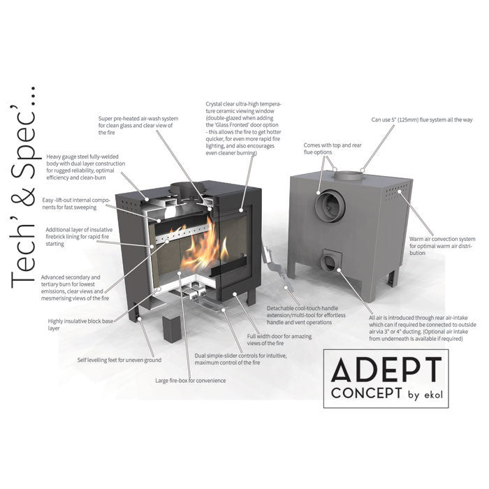 EKOL Adept Inset Wood Burning Stove