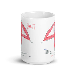 Pelvic Floor: Layer 1 Mug