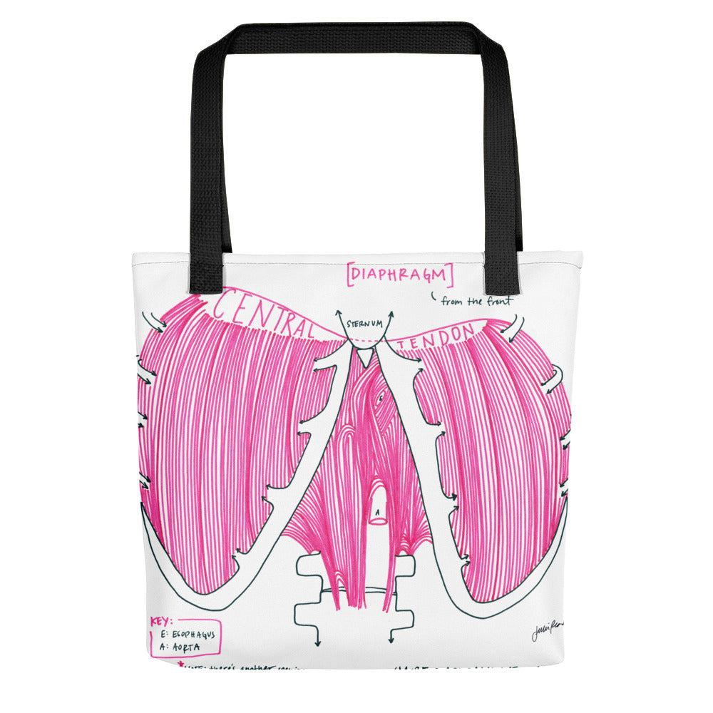 Diaphragm (from the front) Tote Bag