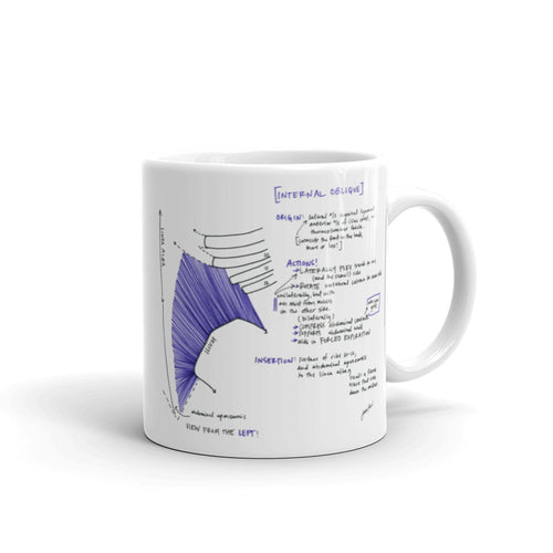 Internal Oblique Mug