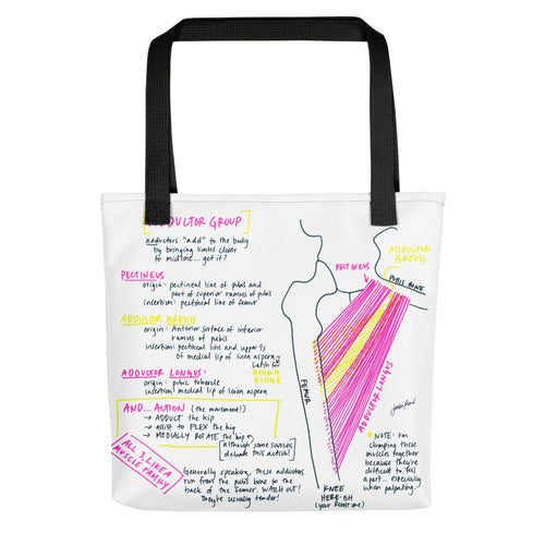 Adductor Group Tote Bag
