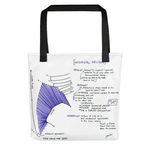Internal Oblique Tote Bag