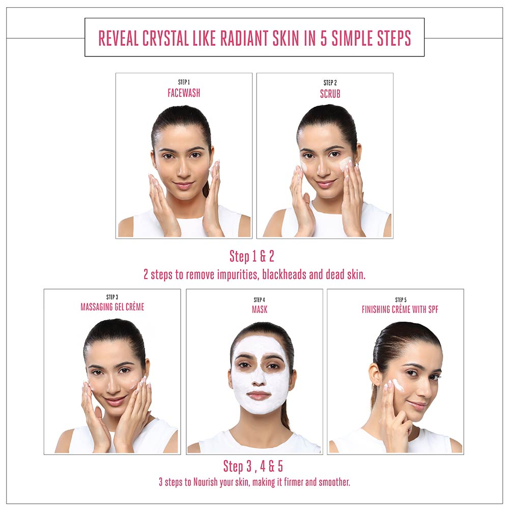 Lakmé Absolute Perfect Radiance Facial Kit 5 x 8 gm