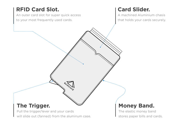 k2 card holder wallet storage details