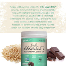 MRM Veggie Elite Performance Protein, Soy-Free, 39.2 oz Chocolate Mocha
