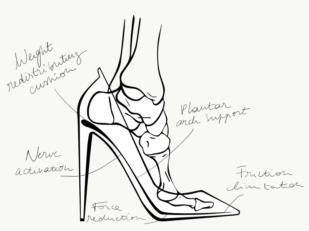 Sketch of the comfortable high heel footbed design