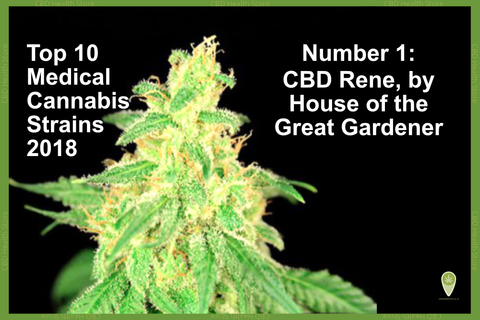 CBD Rene by House of the Great Gardener
