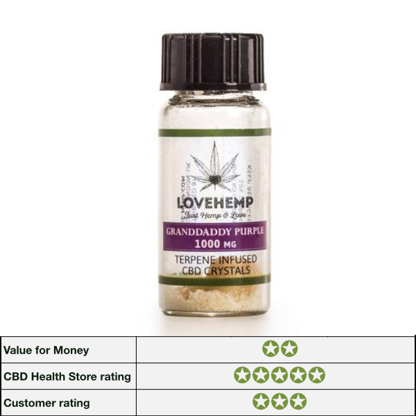 Love Hemp Terpene Infused CBD Crystals 90% CBD, 10% Terpene - 500mg