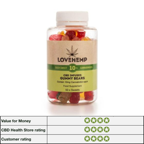 Love Hemp CBD Gummy Bears - 100 Bears