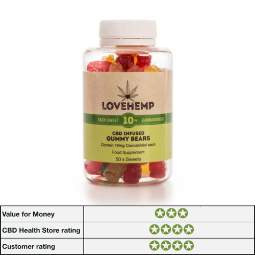 Love Hemp CBD Gummy Bears - 10 Bears