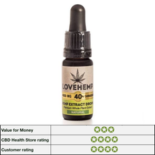 CBD Oil | Love Hemp 4000mg 40% CBD Oil - 10ml