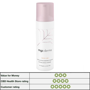 CBD-beauty-product-uk-hyaluronic-PH-balance-facial-toner-regular-to-dry-skin