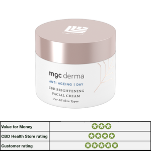 CBD Brightning Facial Cream – For All Skin types by MGC Derma image cbd health store