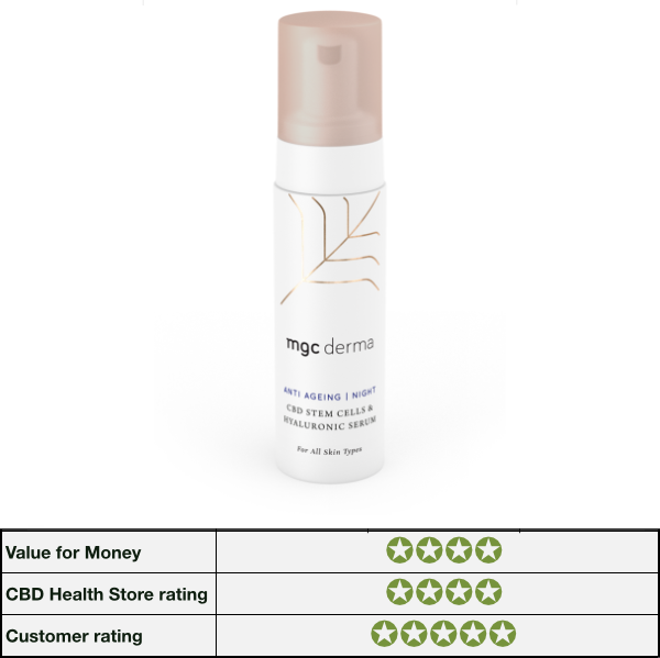 CBD CBD Stem Cells & Hyaluronic Serum - For All Skin Types by MGC Derma image cbd health store