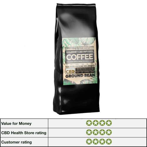 CBD Coffee UK product for sale by Equilibrium CBD image by CBD Health Store