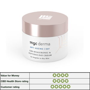 CBD HYALURONIC AND PEPTIDES DAY CREAM- FOR REGULAR TO DRY SKIN-by MGC Derma image for sm CBD Health Store