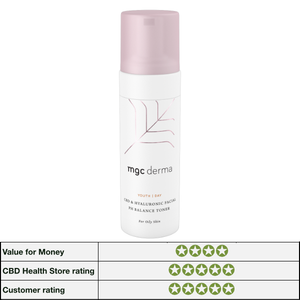 CBD HYALURONIC facial toner for oily skin by mgc derma sold at cbd health store image