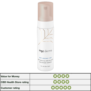 CBD UK CBD NECK & DÉCOLLETÉ RECOVERY SERUM – FOR ALL SKIN TYPES beauty and skin care range MGC Derma on CBD Health Store